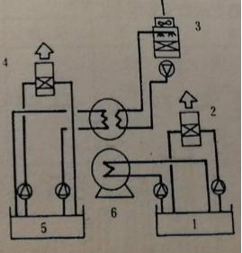 热回收系统2